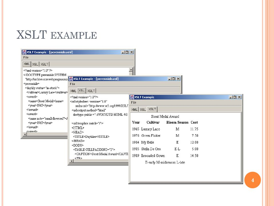 XSLT 1. C ONTENTS XSLT and uses XSLT example Simple XML How XSLT ...
