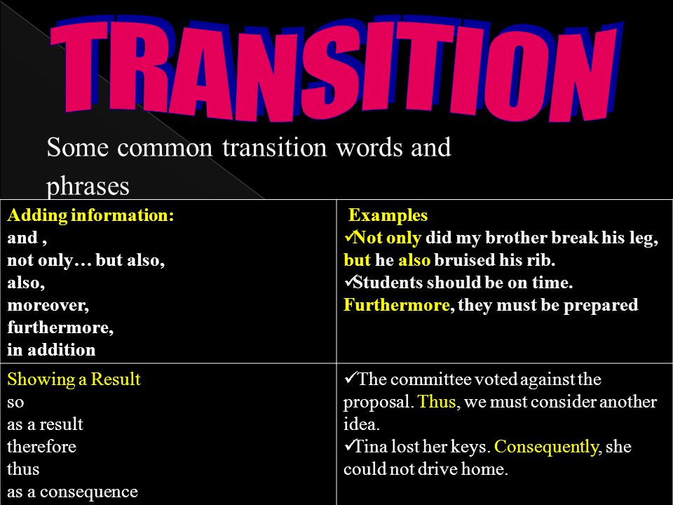 good transitions for writing essays