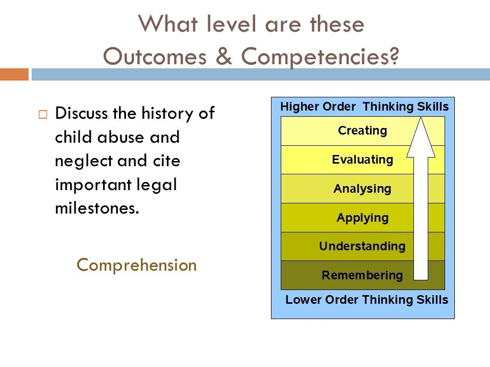What level are these Outcomes & Competencies.