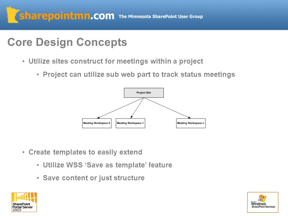 Utilize sites construct for meetings within a project Project can utilize sub web part to track status meetings Create templates to easily extend Utilize WSS 'Save as template' feature Save content or just structure Core Design Concepts