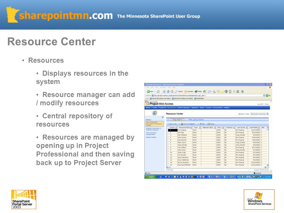 Resources Displays resources in the system Resource manager can add / modify resources Central repository of resources Resources are managed by opening up in Project Professional and then saving back up to Project Server Resource Center