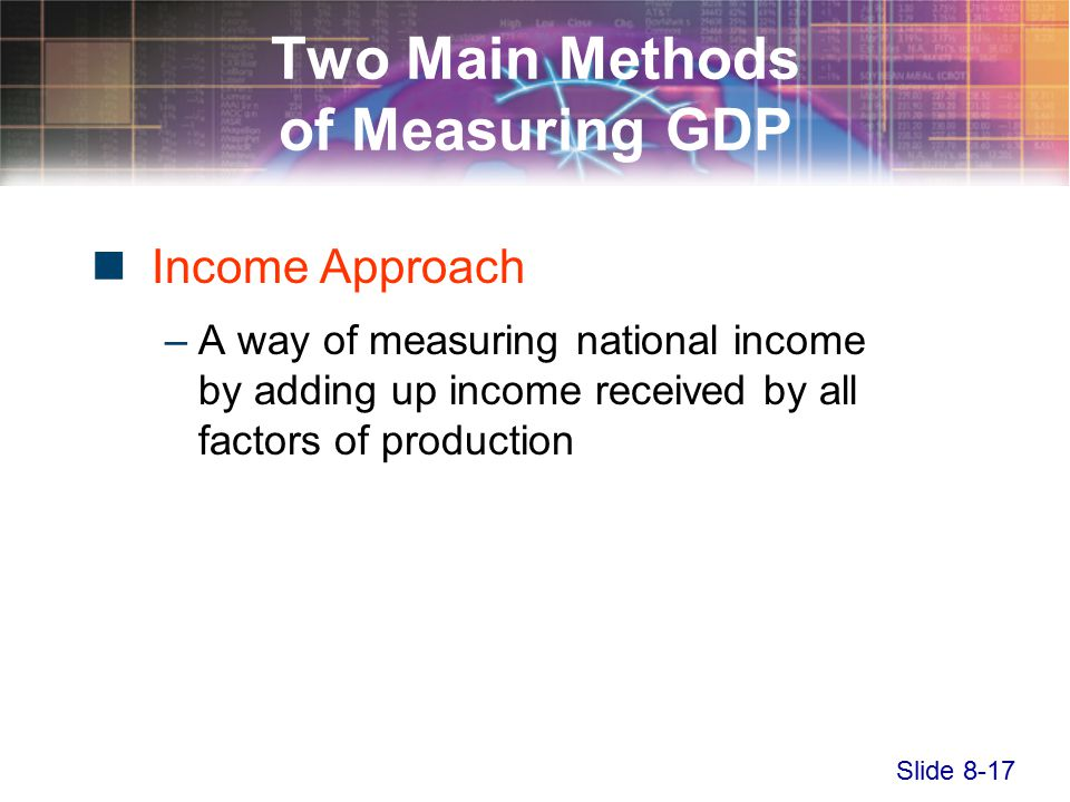Slide 8-17 Two Main Methods of Measuring GDP Income Approach –A way of measuring national income by adding up income received by all factors of production