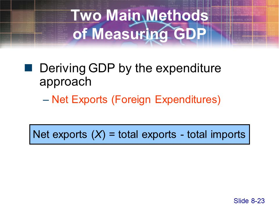 Slide 8-23 Two Main Methods of Measuring GDP Deriving GDP by the expenditure approach –Net Exports (Foreign Expenditures) Net exports (X) = total exports - total imports