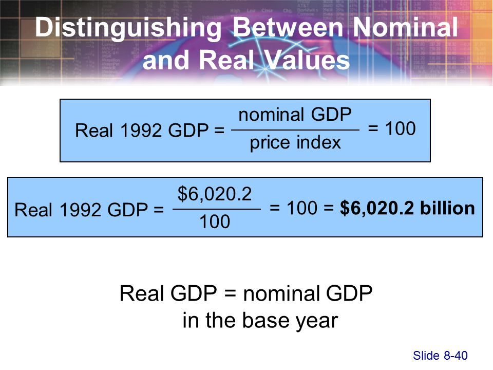 Slide 8-40 Distinguishing Between Nominal and Real Values Real GDP = nominal GDP in the base year Real 1992 GDP =  = 100 nominal GDP price index Real 1992 GDP =  = 100 = $6,020.2 billion $6,