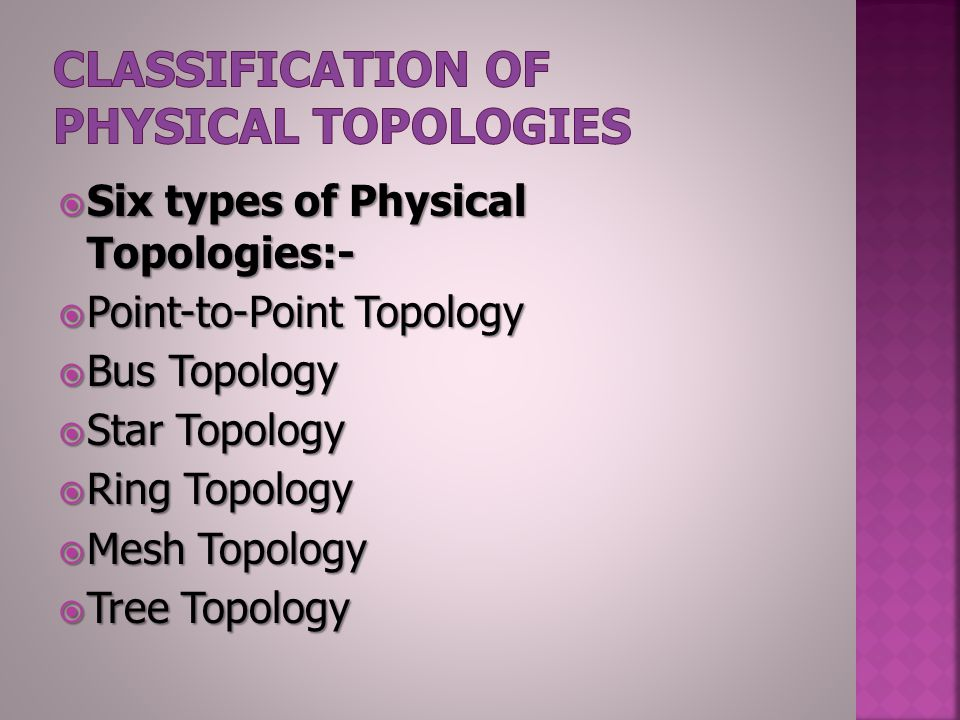  Six types of Physical Topologies:-  Point-to-Point Topology  Bus Topology  Star Topology  Ring Topology  Mesh Topology  Tree Topology