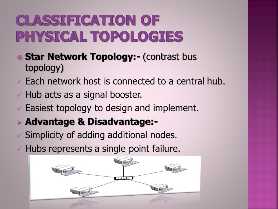  Star Network Topology:- (contrast bus topology) Each network host is connected to a central hub.
