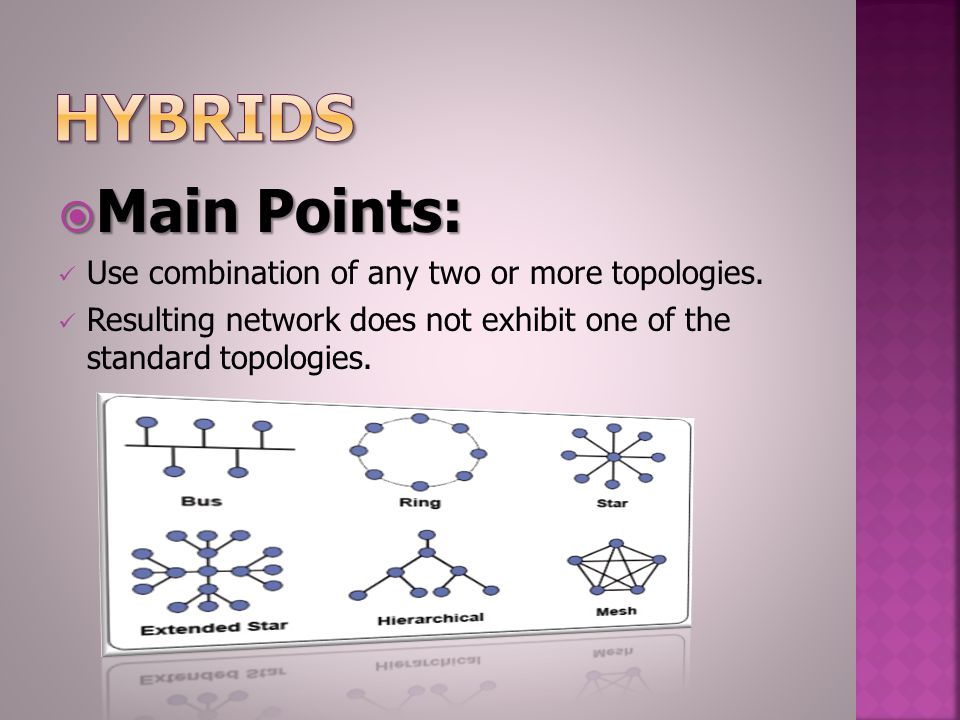  Main Points: Use combination of any two or more topologies.