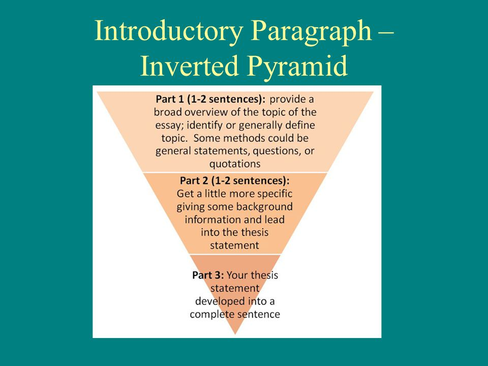 essay on pyramids pyramid essay titles