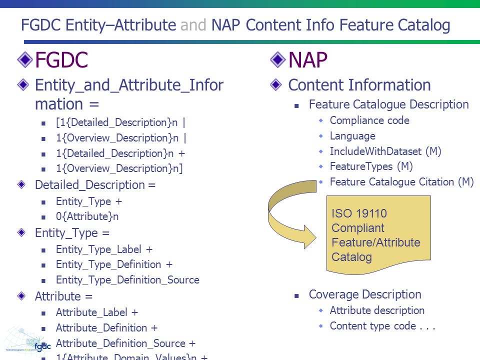 FGDC Entity–Attribute and NAP Content Info Feature Catalog Entity_and_Attribute_Infor mation = [1{Detailed_Description}n | 1{Overview_Description}n | 1{Detailed_Description}n + 1{Overview_Description}n] Detailed_Description = Entity_Type + 0{Attribute}n Entity_Type = Entity_Type_Label + Entity_Type_Definition + Entity_Type_Definition_Source Attribute = Attribute_Label + Attribute_Definition + Attribute_Definition_Source + 1{Attribute_Domain_Values}n + 0{Beginning_Date_of_Attribute_Valu es + 0{Ending_Date_of_Attribute_Values} 1}n + (Attribute_Value_Accuracy_Informati on) + (Attribute_Measurement_Frequency) Content Information Feature Catalogue Description  Compliance code  Language  IncludeWithDataset (M)  FeatureTypes (M)  Feature Catalogue Citation (M) NAPFGDC ISO Compliant Feature/Attribute Catalog Coverage Description  Attribute description  Content type code...