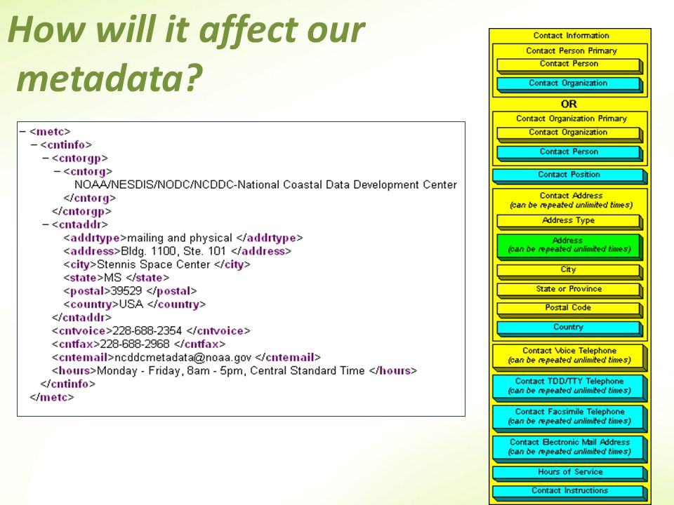 How will it affect our metadata