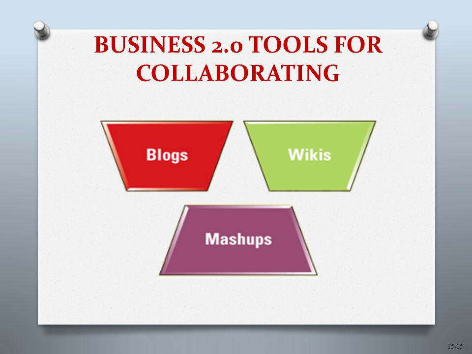 15-15 BUSINESS 2.0 TOOLS FOR COLLABORATING