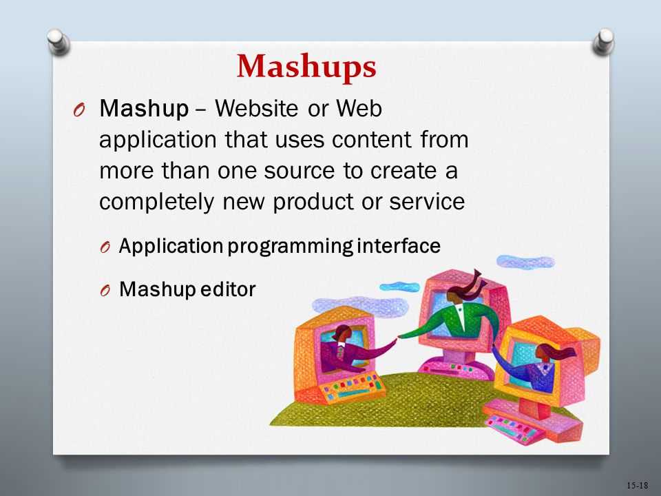 15-18 Mashups O Mashup – Website or Web application that uses content from more than one source to create a completely new product or service O Applic