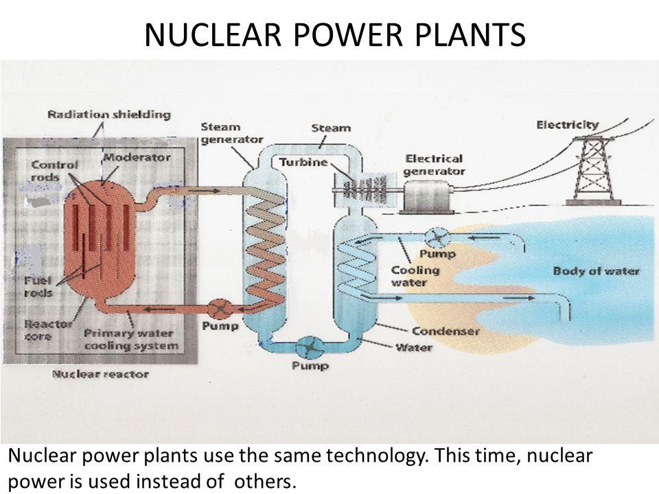 NUCLEAR POWER PLANTS Nuclear power plants use the same technology.