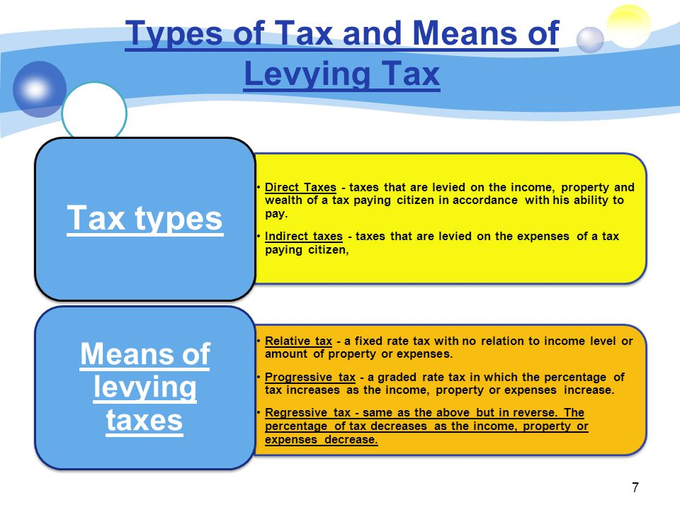 Types of Tax and Means of Levying Tax Direct Taxes - taxes that are levied on the income, property and wealth of a tax paying citizen in accordance with his ability to pay.