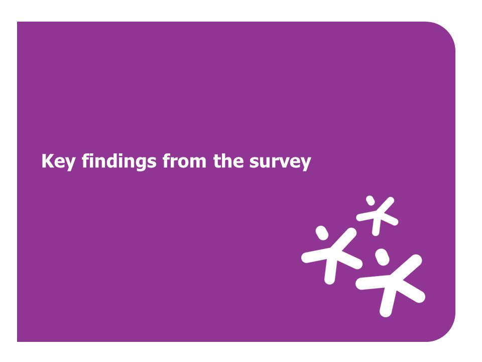 Key findings from the survey