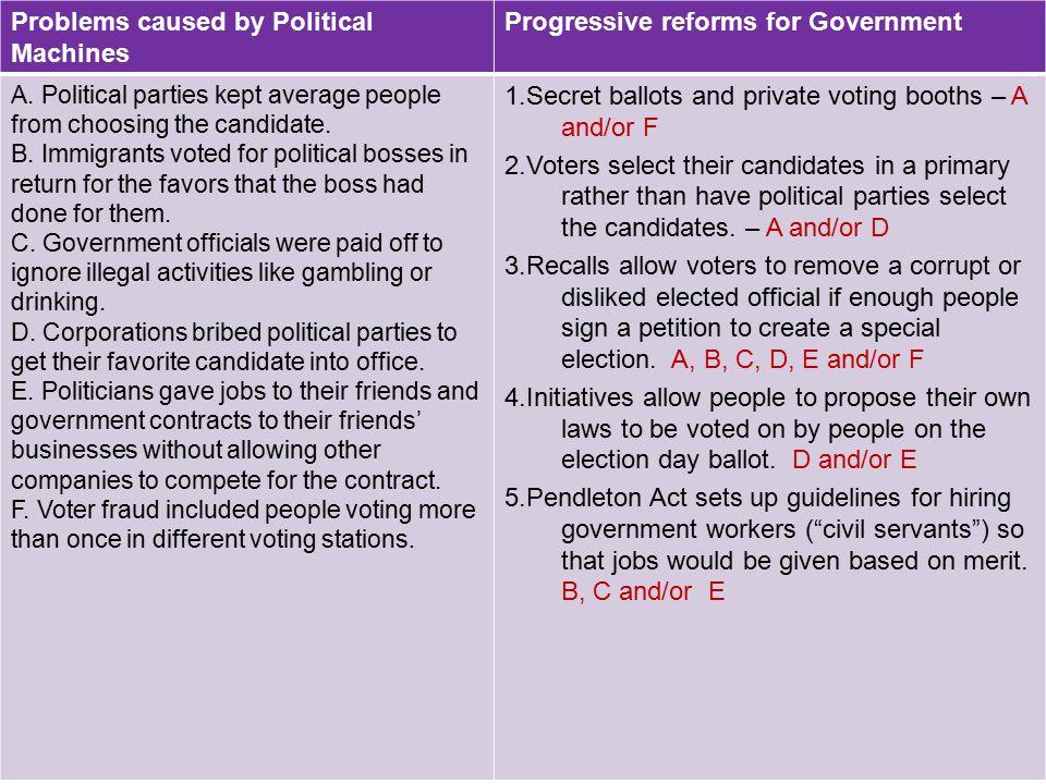 comparative politics essay topics ps aa comparative politics of  comparative politics essay topics suggest caused cf comparative politics essay topics
