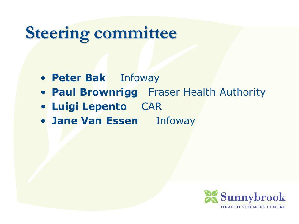 Steering committee Peter Bak Infoway Paul Brownrigg Fraser Health Authority Luigi Lepento CAR Jane Van Essen Infoway