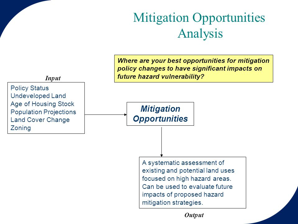 Mitigation Opportunities Analysis Policy Status Undeveloped Land Age of Housing Stock Population Projections Land Cover Change Zoning Mitigation Opportunities A systematic assessment of existing and potential land uses focused on high hazard areas.