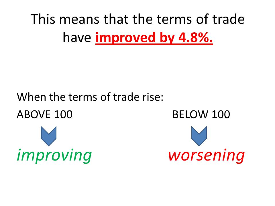 This means that the terms of trade have improved by 4.8%.