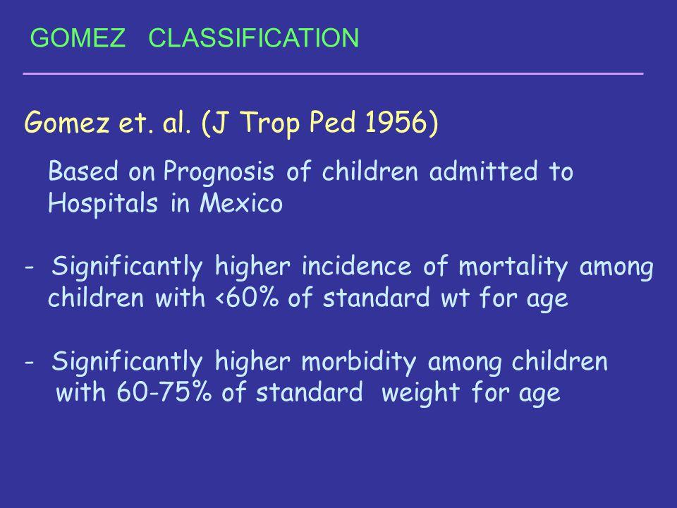 GOMEZ CLASSIFICATION Gomez et. al.