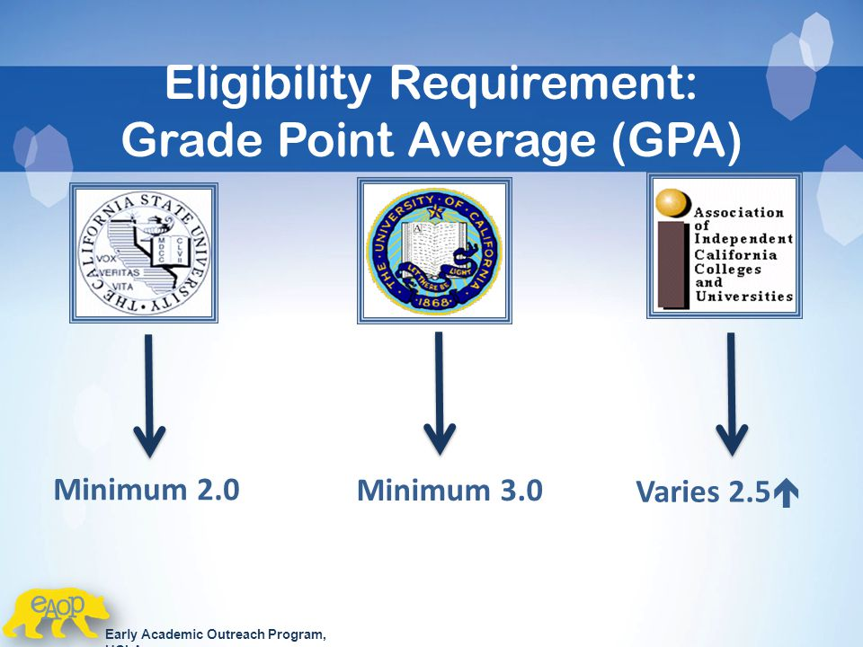 Can SAT score really make up for an average GPA at a competitive magnet school?