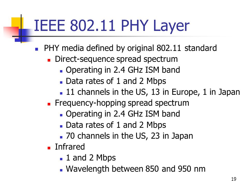 19 IEEE PHY Layer PHY media defined by original standard Direct-sequence spread spectrum Operating in 2.4 GHz ISM band Data rates of 1 and 2 Mbps 11 channels in the US, 13 in Europe, 1 in Japan Frequency-hopping spread spectrum Operating in 2.4 GHz ISM band Data rates of 1 and 2 Mbps 70 channels in the US, 23 in Japan Infrared 1 and 2 Mbps Wavelength between 850 and 950 nm