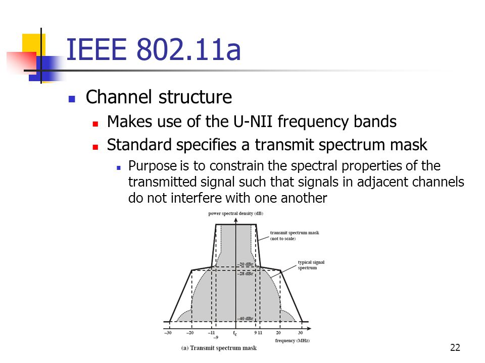 22 IEEE a Channel structure Makes use of the U-NII frequency bands Standard specifies a transmit spectrum mask Purpose is to constrain the spectral properties of the transmitted signal such that signals in adjacent channels do not interfere with one another
