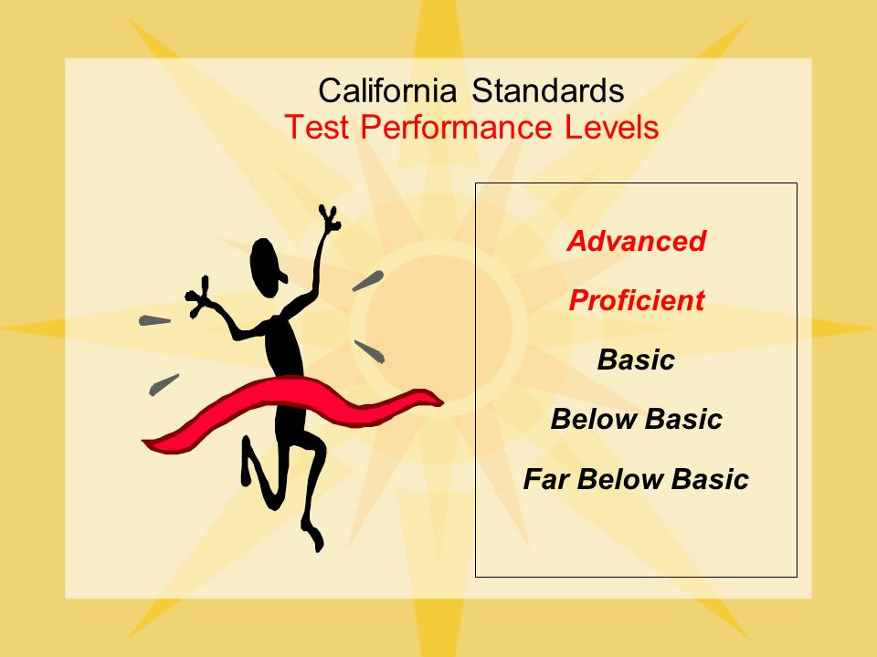 California Standards Test Performance Levels Advanced Proficient Basic Below Basic Far Below Basic
