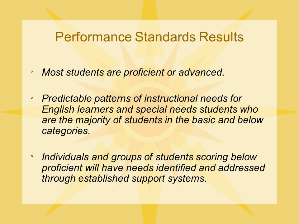 Performance Standards Results  Most students are proficient or advanced.