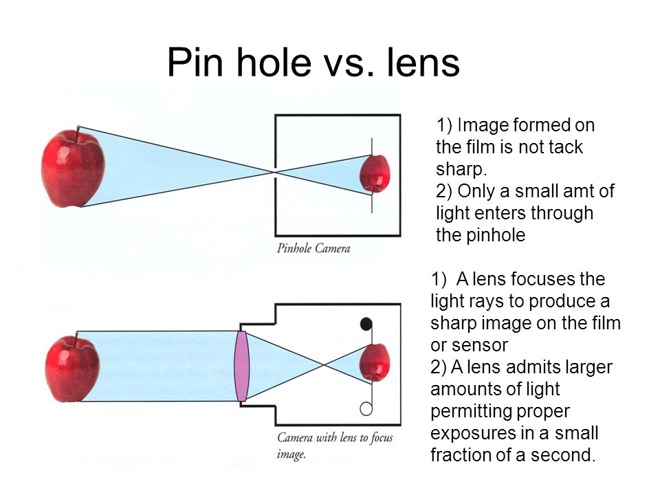 Pin hole vs. lens 1) Image formed on the film is not tack sharp.
