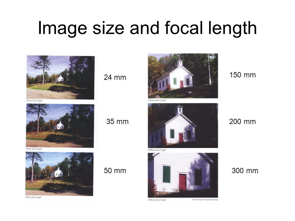 Image size and focal length 24 mm 35 mm 50 mm 150 mm 200 mm 300 mm