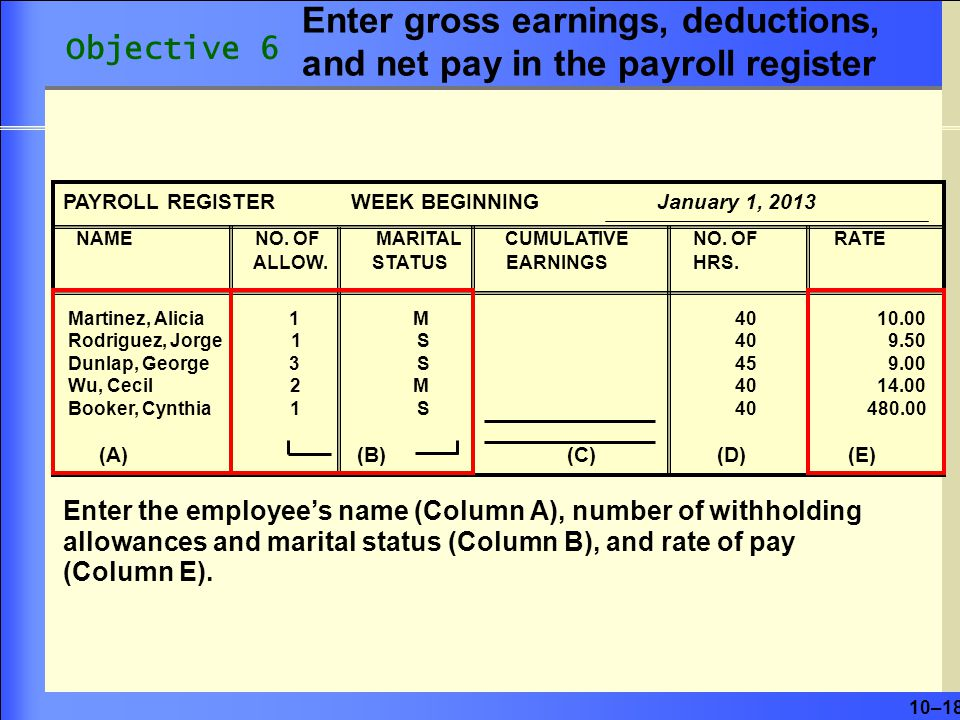 10–18 Enter the employee's name (Column A), number of withholding allowances and marital status (Column B), and rate of pay (Column E).