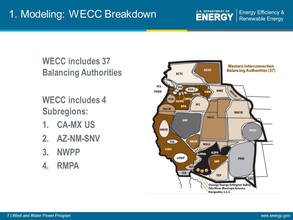 7   Wind and Water Power Programeere.energy.gov 1.