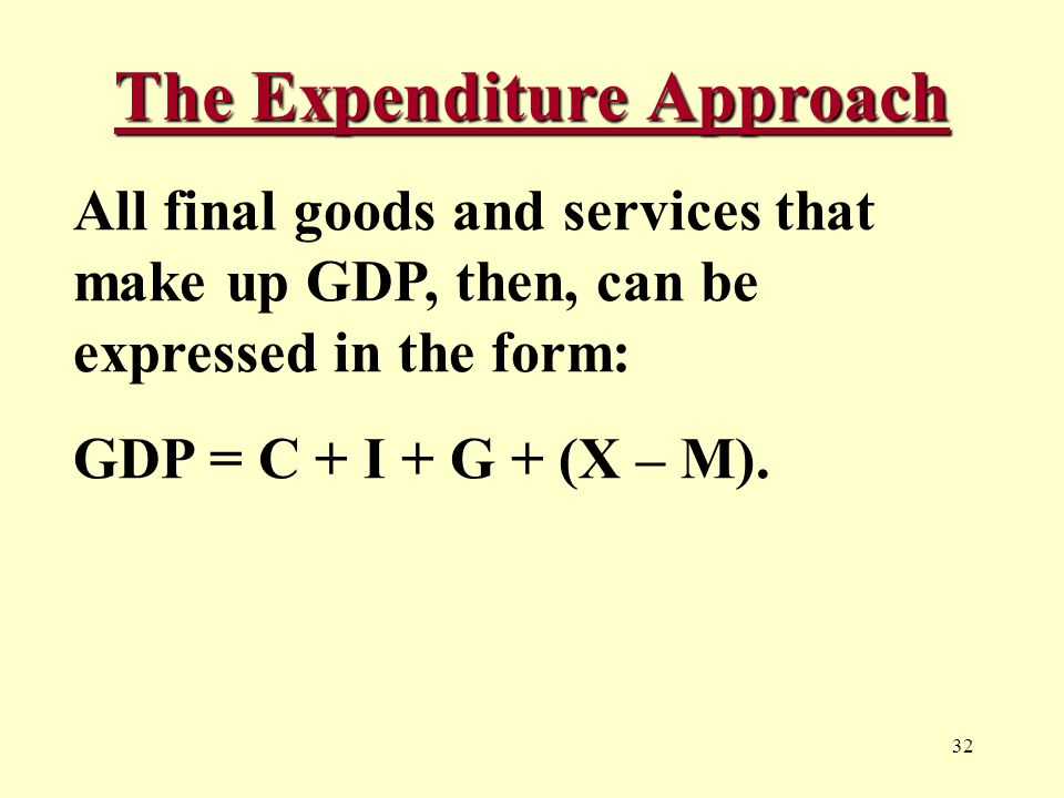 C hapter 20 Gross Domestic Product Accounting © 2002 South-Western ...