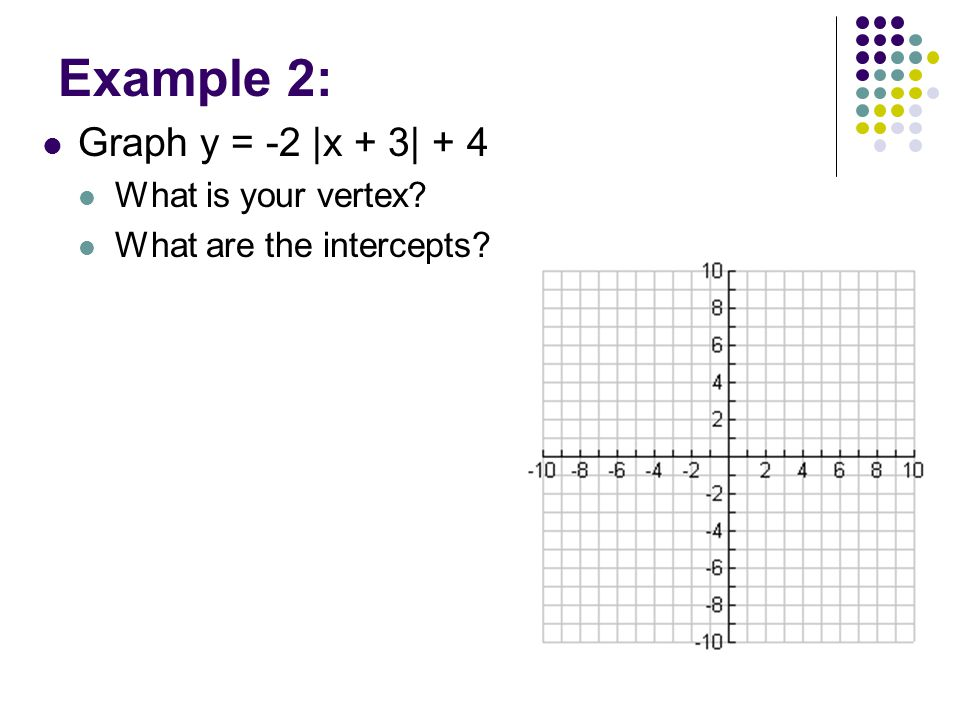 Example 2: Graph y = -2 |x + 3| + 4 What is your vertex What are the intercepts