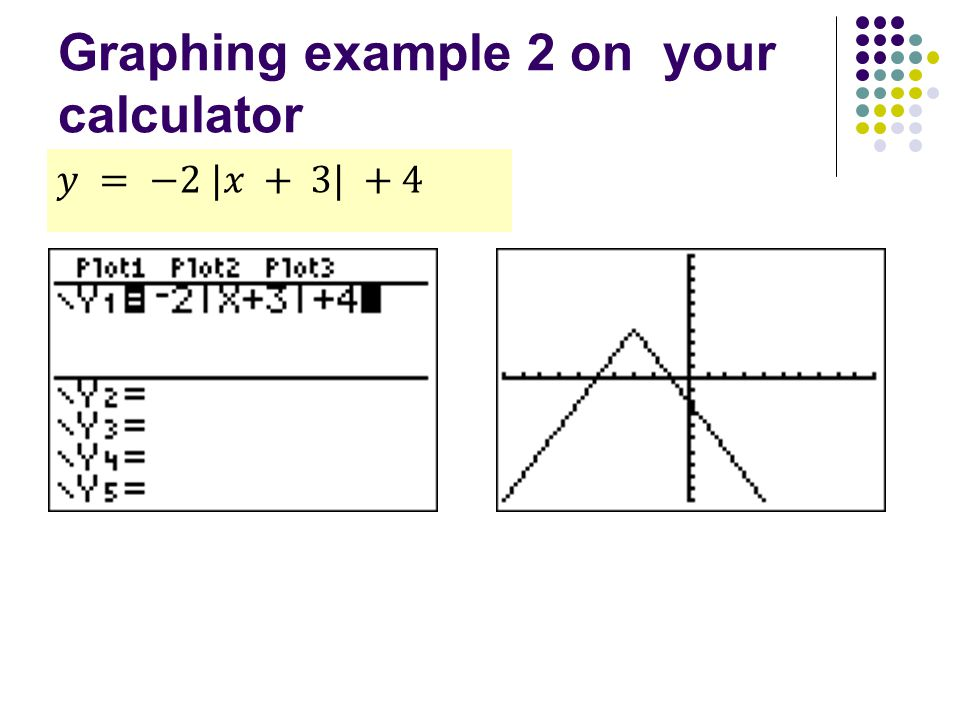 Graphing example 2 on your calculator