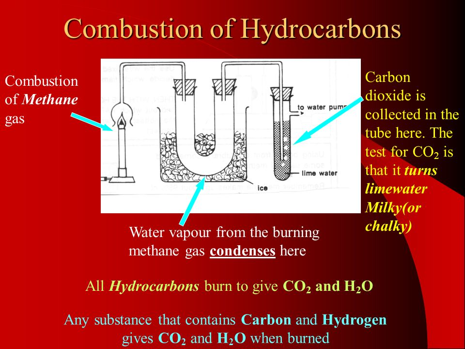 Common fuels Most common household fuels contain the element Carbon.