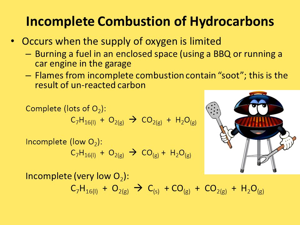 Incomplete Combustion of Hydrocarbons Occurs when the supply of oxygen is limited – Burning a fuel in an enclosed space (using a BBQ or running a car engine in the garage – Flames from incomplete combustion contain soot ; this is the result of un-reacted carbon Complete (lots of O 2 ): C 7 H 16(l) + O 2(g)  CO 2(g) + H 2 O (g) Incomplete (low O 2 ): C 7 H 16(l) + O 2(g)  CO (g) + H 2 O (g) Incomplete (very low O 2 ): C 7 H 16(l) + O 2(g)  C (s) + CO (g) + CO 2(g) + H 2 O (g)