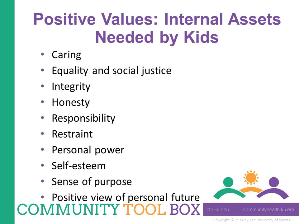Copyright © 2014 by The University of Kansas Positive Values: Internal Assets Needed by Kids Caring Equality and social justice Integrity Honesty Responsibility Restraint Personal power Self-esteem Sense of purpose Positive view of personal future