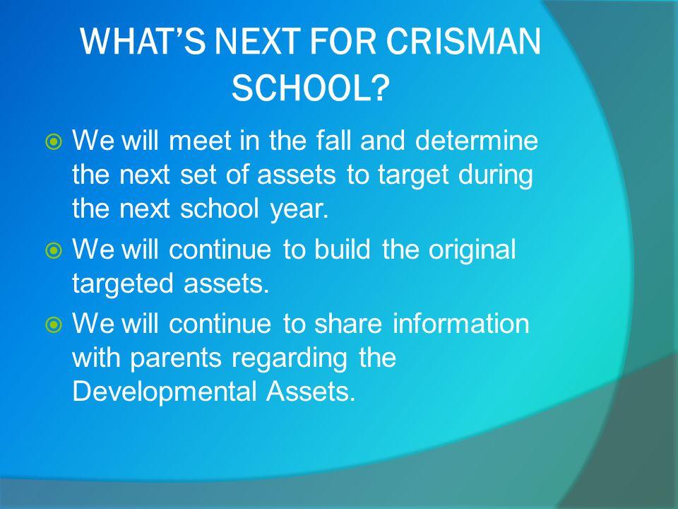WHAT'S NEXT FOR CRISMAN SCHOOL.