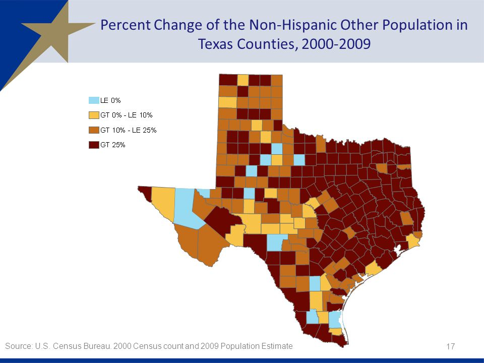 Percent Change of the Non-Hispanic Other Population in Texas Counties, Source: U.S.