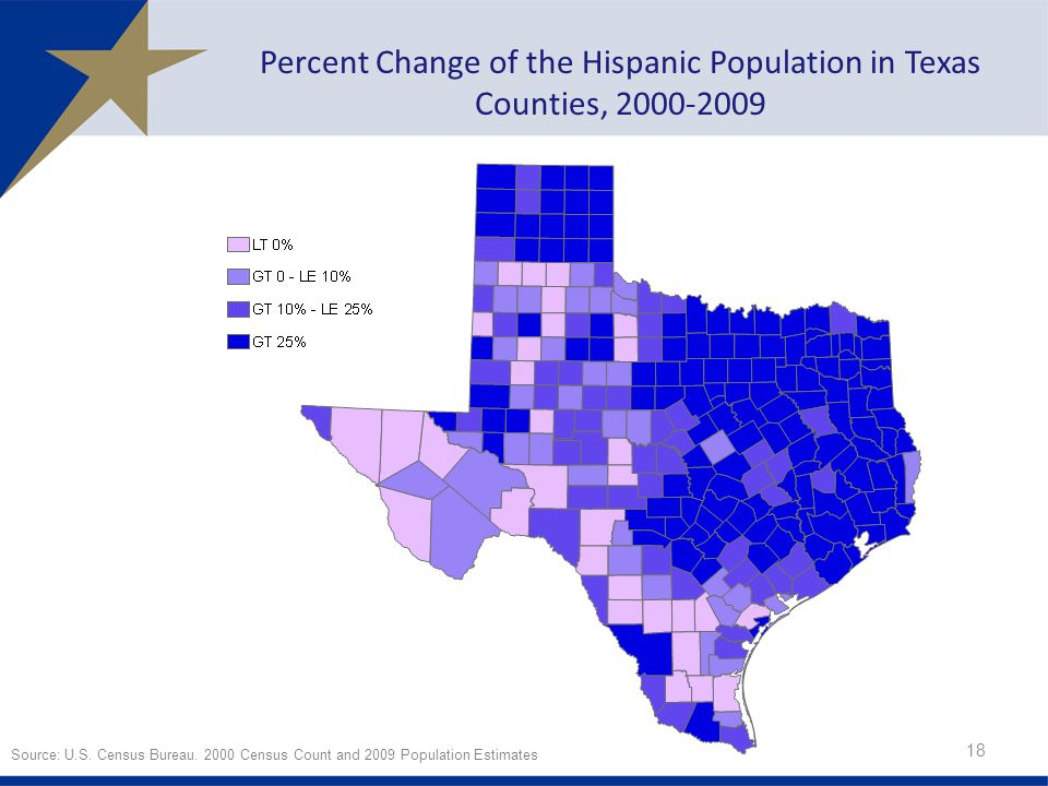 Percent Change of the Hispanic Population in Texas Counties, Source: U.S.