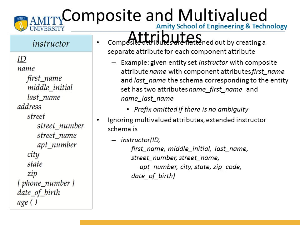 Amity School of Engineering & Technology Composite and Multivalued Attributes Composite attributes are flattened out by creating a separate attribute for each component attribute – Example: given entity set instructor with composite attribute name with component attributes first_name and last_name the schema corresponding to the entity set has two attributes name_first_name and name_last_name Prefix omitted if there is no ambiguity Ignoring multivalued attributes, extended instructor schema is – instructor(ID, first_name, middle_initial, last_name, street_number, street_name, apt_number, city, state, zip_code, date_of_birth)
