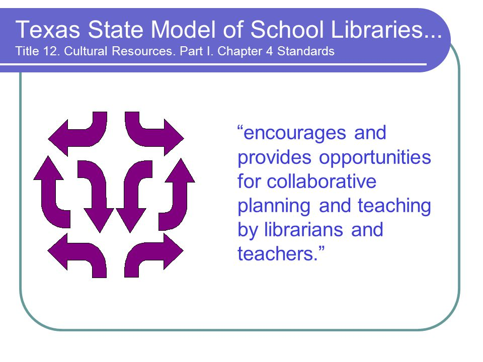 encourages and provides opportunities for collaborative planning and teaching by librarians and teachers. Texas State Model of School Libraries...