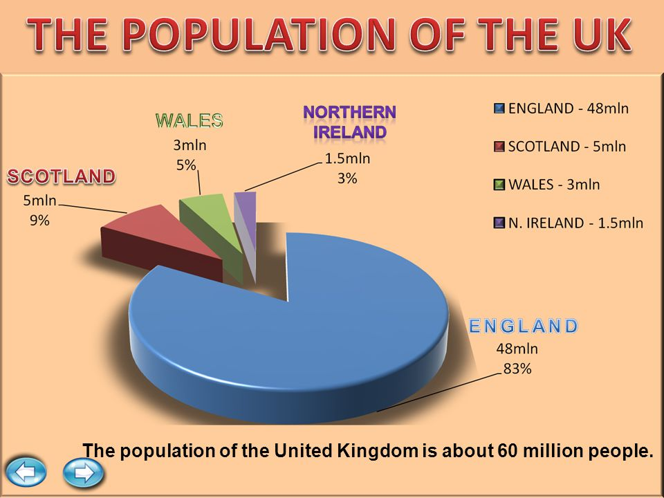 The United Kingdom is a highly developed country.