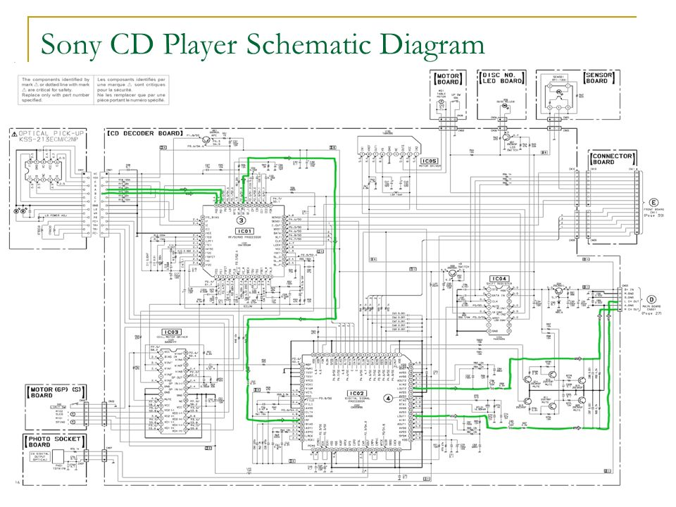 Dvd vs cd ece e443 joshua nguyen presentation agenda compare dvd 6 sony cd player schematic diagram ccuart