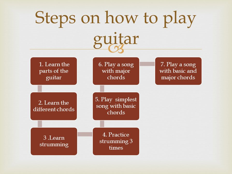 3 To Play Guitar Some Steps On How Learn In Six Advice From Personal Experience The