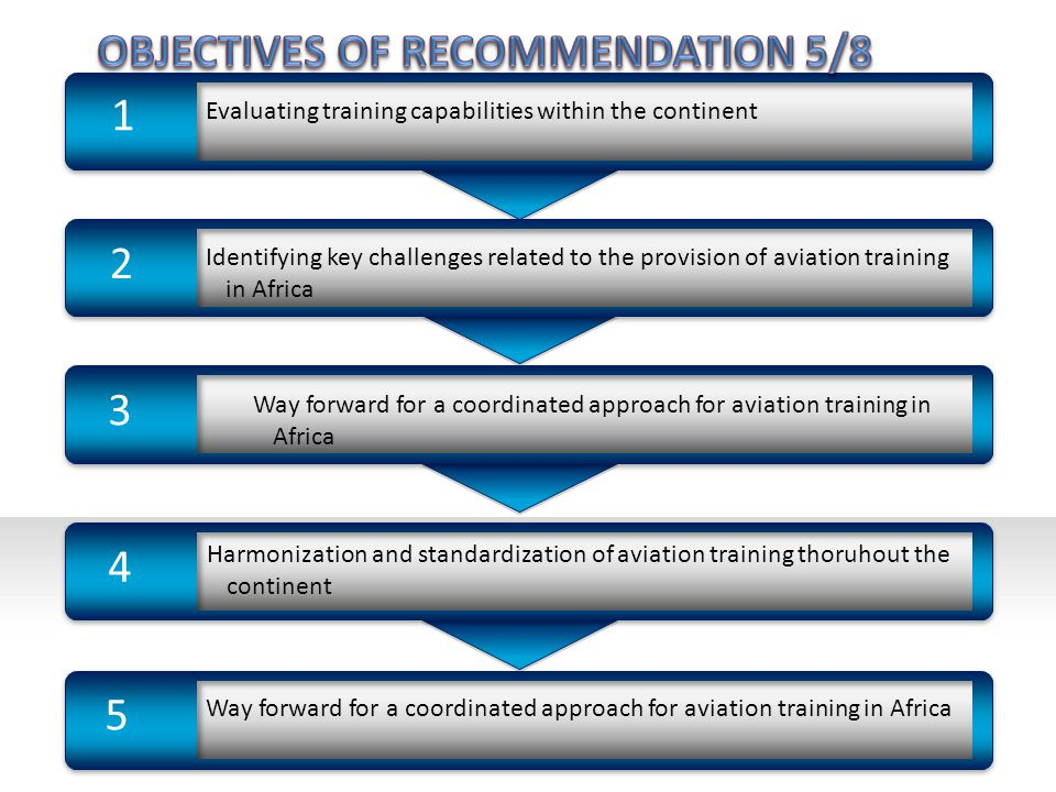 Identifying key challenges related to the provision of aviation training in Africa Evaluating training capabilities within the continent Way forward for a coordinated approach for aviation training in Africa 3 Harmonization and standardization of aviation training thoruhout the continent