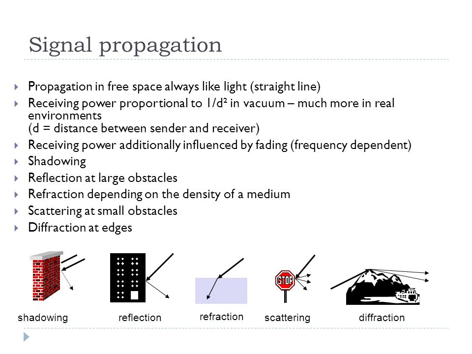 Signal propagation  Propagation in free space always like light (straight line)  Receiving power proportional to 1/d² in vacuum – much more in real environments (d = distance between sender and receiver)  Receiving power additionally influenced by fading (frequency dependent)  Shadowing  Reflection at large obstacles  Refraction depending on the density of a medium  Scattering at small obstacles  Diffraction at edges reflectionscatteringdiffractionshadowing refraction