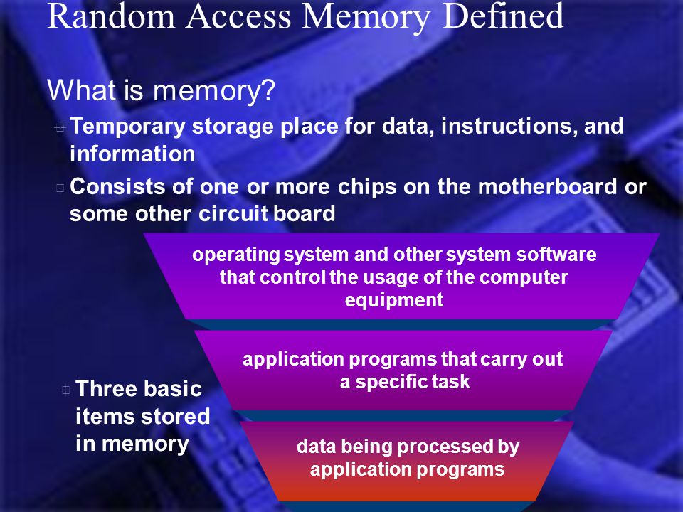 Random Access Memory Defined What is memory.